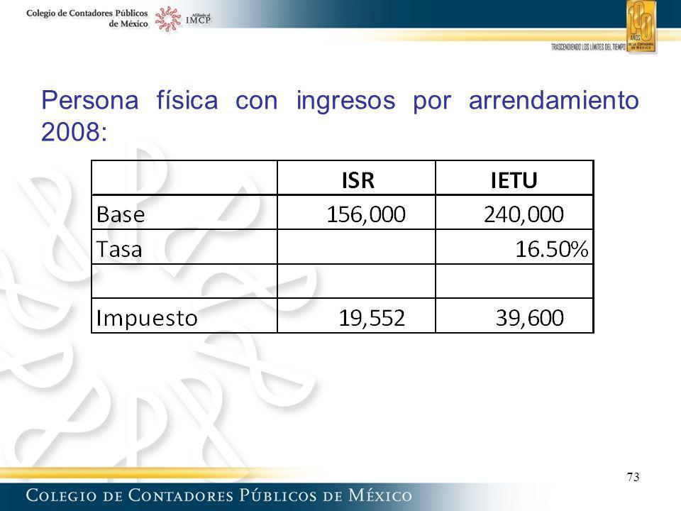 Persona física con ingresos por arrendamiento 2008: 73