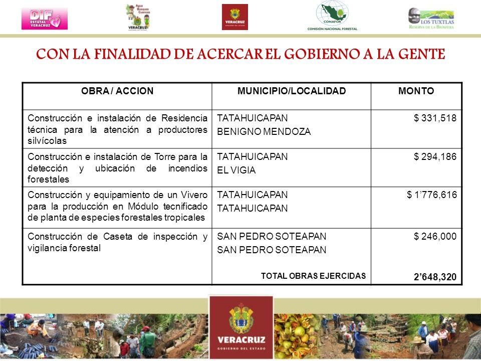 OBRA / ACCIONMUNICIPIO/LOCALIDADMONTO Construcción e instalación de Residencia técnica para la atención a productores silvícolas TATAHUICAPAN BENIGNO