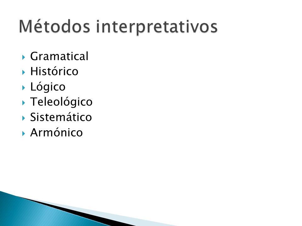 Gramatical Histórico Lógico Teleológico Sistemático Armónico