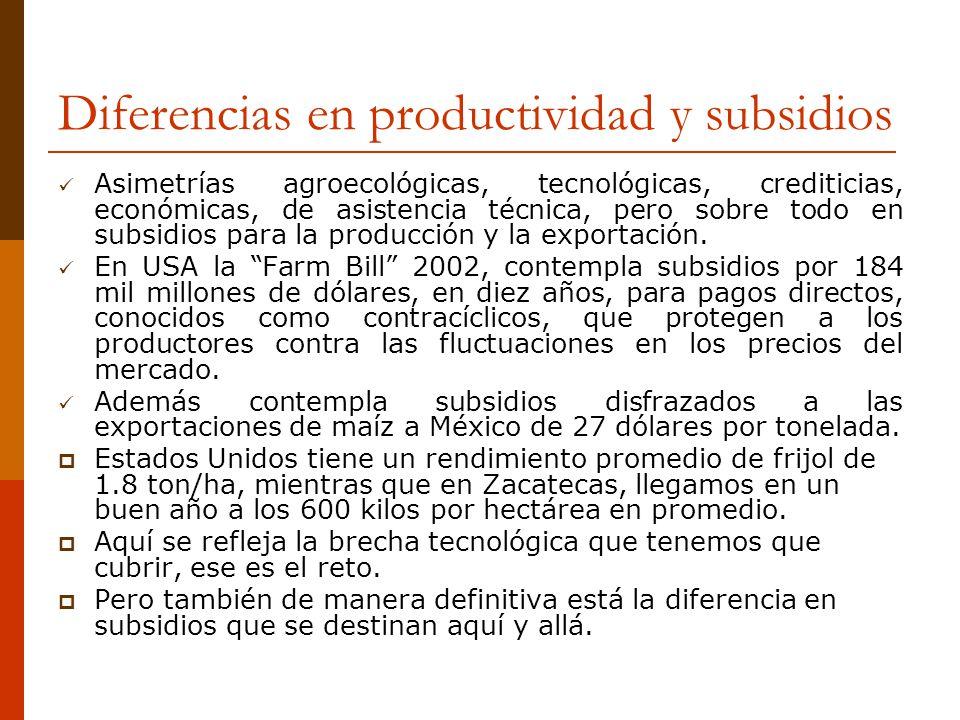 Diferencias en productividad y subsidios Asimetrías agroecológicas, tecnológicas, crediticias, económicas, de asistencia técnica, pero sobre todo en s