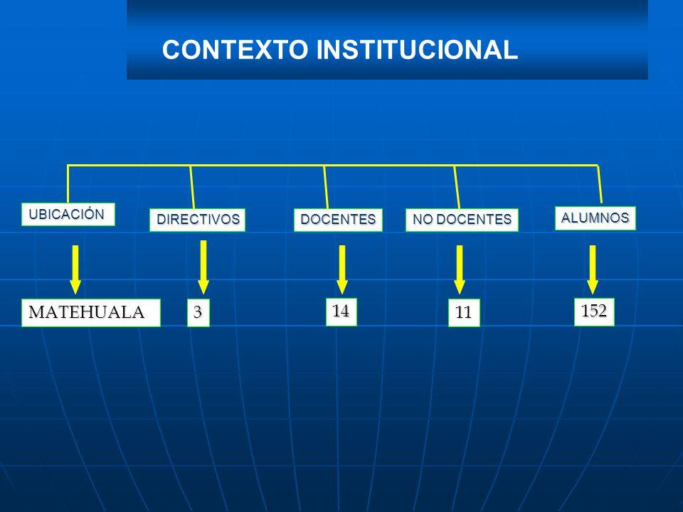 NIVEL ACADÉMICO PASANTE DE LIC.3 1 8 LICENCIATURA ESTUDIOS DE MAESTRÍA MAESTRÍA 5 SÓLO UNA PROFA.