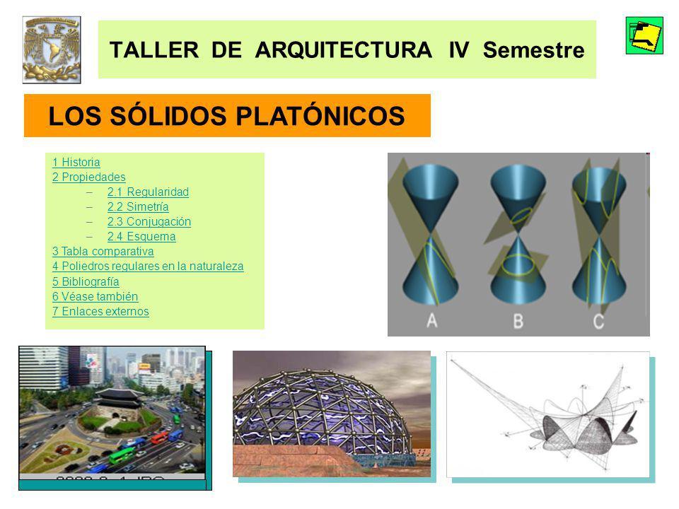 TALLER DE ARQUITECTURA IV Semestre LOS SÓLIDOS PLATÓNICOS 1 Historia 2 Propiedades –2.1 Regularidad2.1 Regularidad –2.2 Simetría2.2 Simetría –2.3 Conj