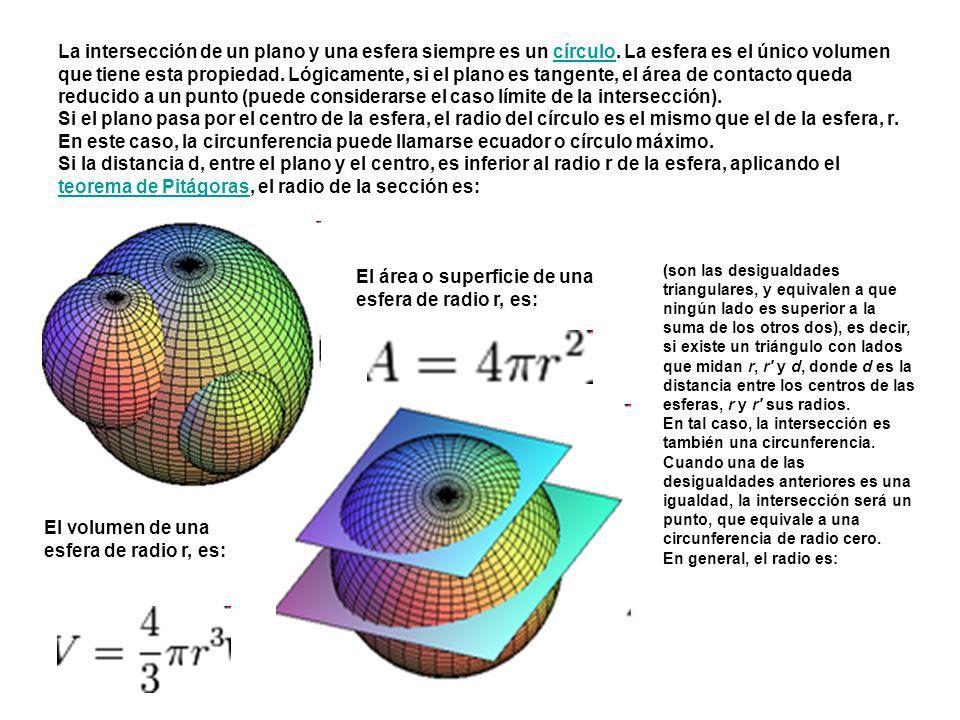 La intersección de un plano y una esfera siempre es un círculo. La esfera es el único volumen que tiene esta propiedad. Lógicamente, si el plano es ta