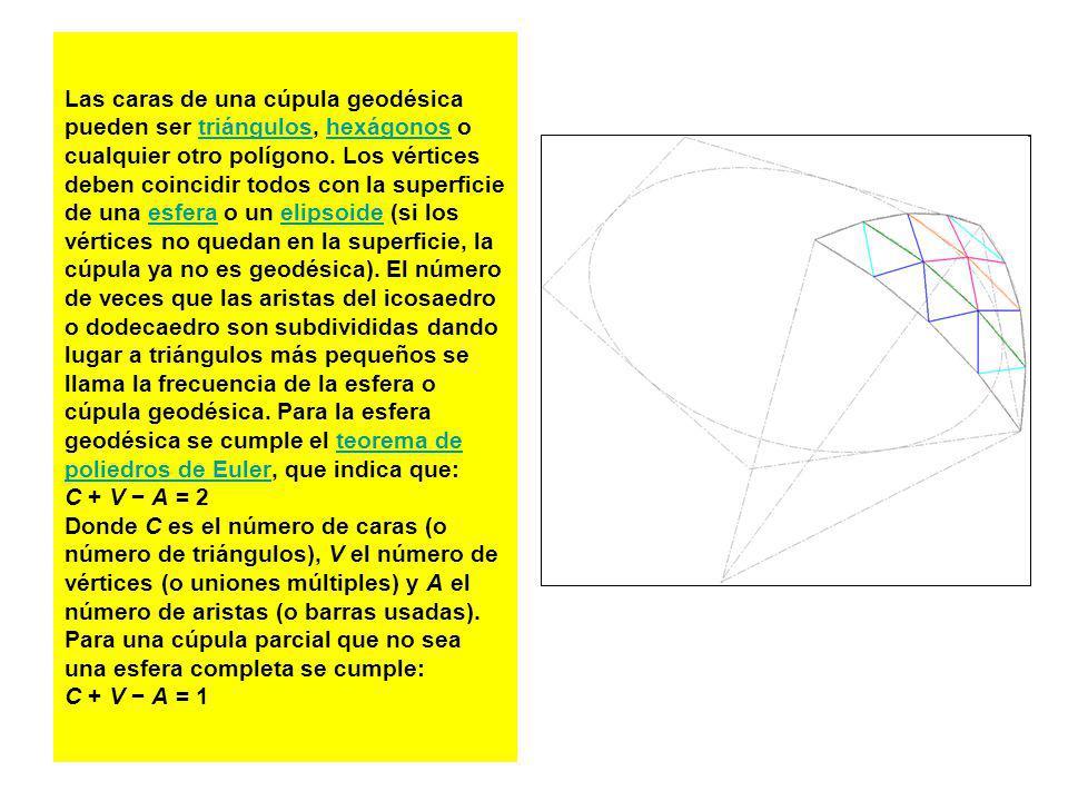 Las caras de una cúpula geodésica pueden ser triángulos, hexágonos o cualquier otro polígono. Los vértices deben coincidir todos con la superficie de
