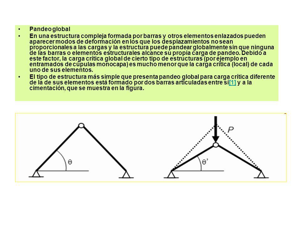 Pandeo global En una estructura compleja formada por barras y otros elementos enlazados pueden aparecer modos de deformación en los que los desplazami
