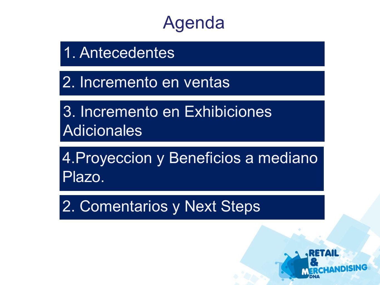 Agenda 1. Antecedentes 2. Incremento en ventas 3. Incremento en Exhibiciones Adicionales 4.Proyeccion y Beneficios a mediano Plazo. 2. Comentarios y N