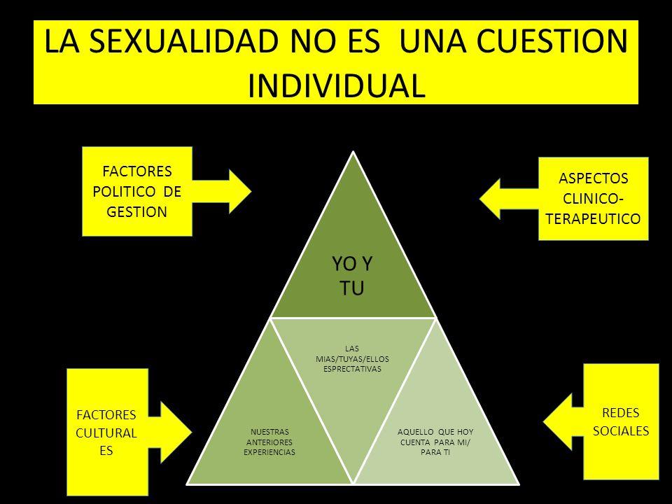 LA SEXUALIDAD NO ES UNA CUESTION INDIVIDUAL YO Y TU NUESTRAS ANTERIORES EXPERIENCIAS LAS MIAS/TUYAS/ELLOS ESPRECTATIVAS AQUELLO QUE HOY CUENTA PARA MI