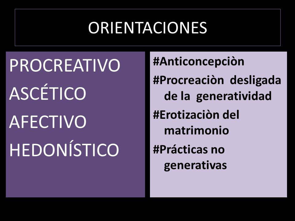 ORIENTACIONES PROCREATIVO ASCÉTICO AFECTIVO HEDONÍSTICO #Anticoncepciòn #Procreaciòn desligada de la generatividad #Erotizaciòn del matrimonio #Prácti