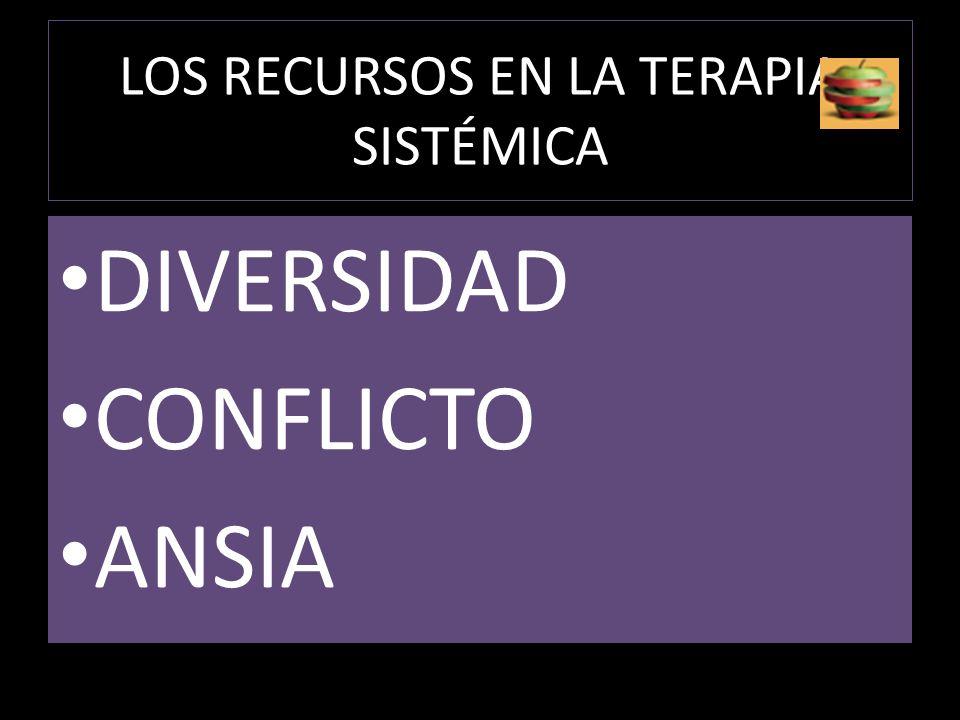 LOS RECURSOS EN LA TERAPIA SISTÉMICA DIVERSIDAD CONFLICTO ANSIA