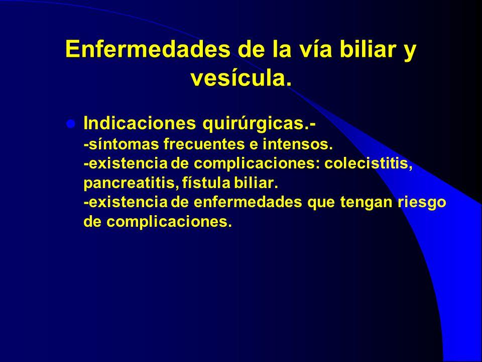 Enfermedades de la vía biliar y vesícula. Indicaciones quirúrgicas.- -síntomas frecuentes e intensos. -existencia de complicaciones: colecistitis, pan