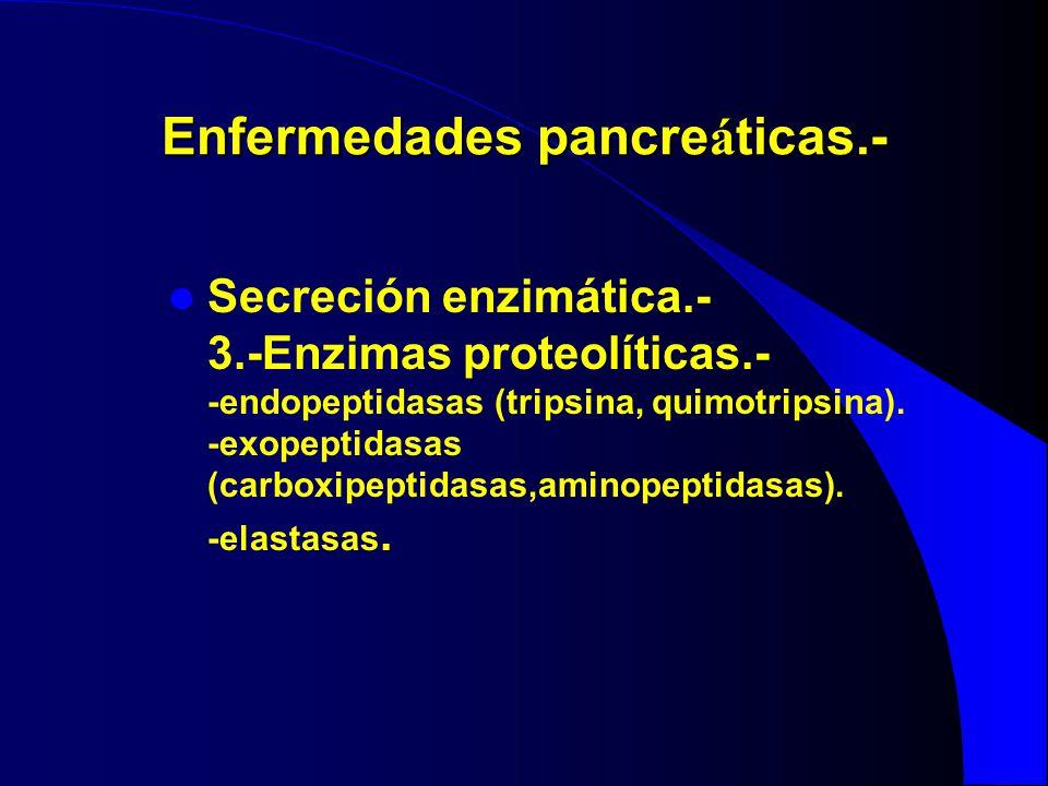 Enfermedades pancre á ticas.- Secreción enzimática.- 3.-Enzimas proteolíticas.- -endopeptidasas (tripsina, quimotripsina). -exopeptidasas (carboxipept