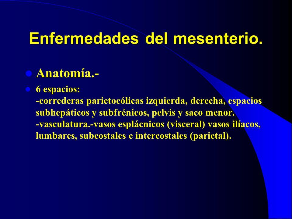 Enfermedades del mesenterio. Anatomía.- 6 espacios: -correderas parietocólicas izquierda, derecha, espacios subhepáticos y subfrénicos, pelvis y saco