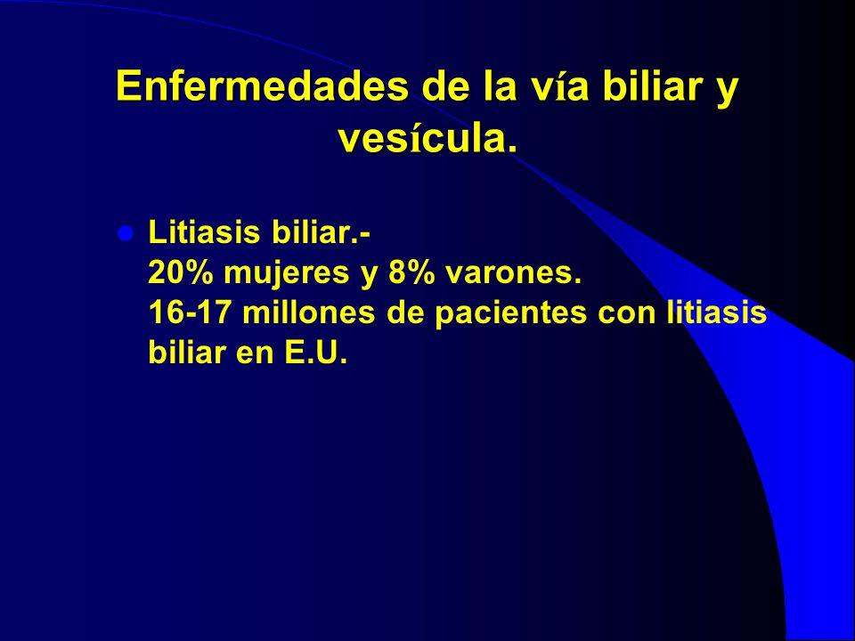 Enfermedades de la v í a biliar y ves í cula. Litiasis biliar.- 20% mujeres y 8% varones. 16-17 millones de pacientes con litiasis biliar en E.U.