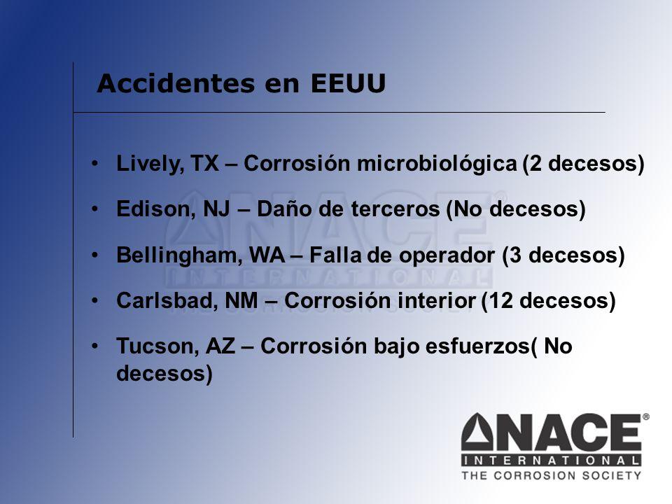 Accidentes en EEUU Lively, TX – Corrosión microbiológica (2 decesos) Edison, NJ – Daño de terceros (No decesos) Bellingham, WA – Falla de operador (3 decesos) Carlsbad, NM – Corrosión interior (12 decesos) Tucson, AZ – Corrosión bajo esfuerzos( No decesos)