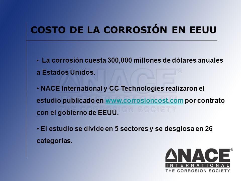 COSTO DE LA CORROSIÓN EN EEUU La corrosión cuesta 300,000 millones de dólares anuales a Estados Unidos. NACE International y CC Technologies realizaro