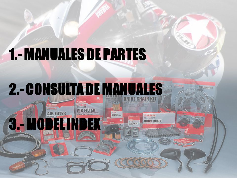 1.- MANUALES DE PARTES 2.- CONSULTA DE MANUALES 3.- MODEL INDEX