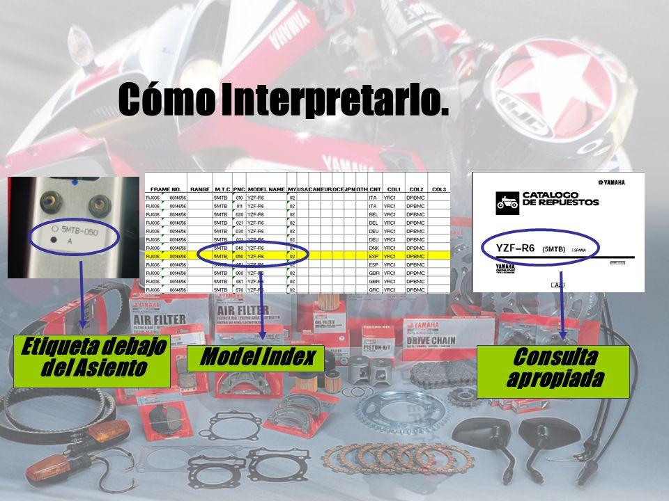 Etiqueta debajo del Asiento Model Index Consulta apropiada Cómo Interpretarlo.