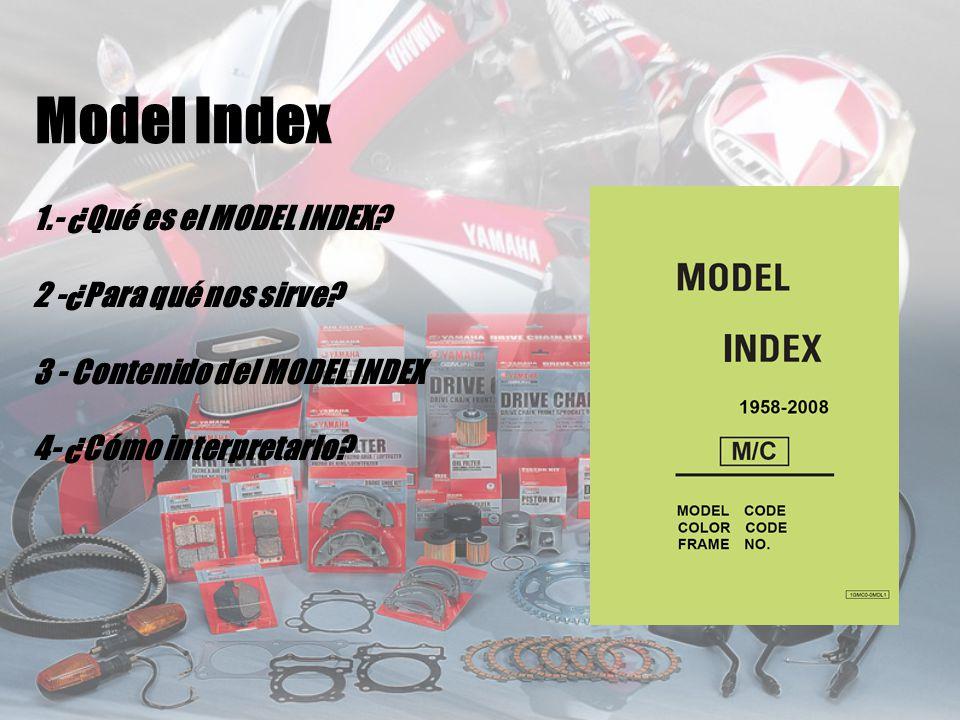 1.- ¿Qué es el MODEL INDEX? 2 -¿Para qué nos sirve? 3 - Contenido del MODEL INDEX 4- ¿Cómo interpretarlo? Model Index
