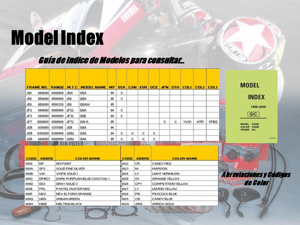 Abreviaciones y Códigos de Color Guía de Indice de Modelos para consultar… Model Index