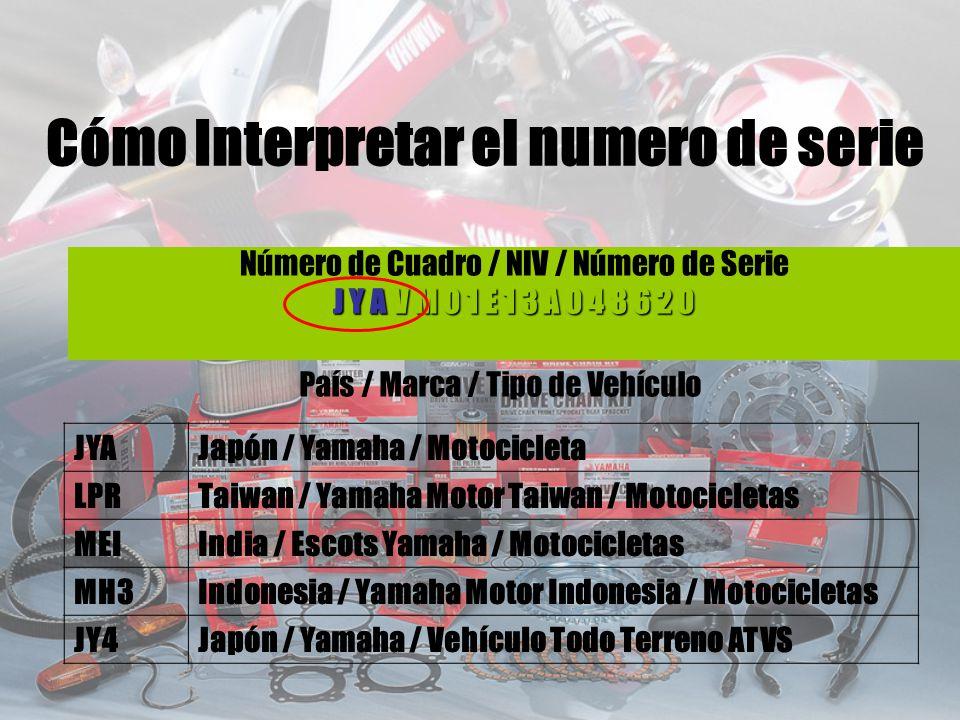Número de Cuadro / NIV / Número de Serie J Y A V M 0 1 E 1 3 A 0 4 8 6 2 0 País / Marca / Tipo de Vehículo JYAJapón / Yamaha / Motocicleta LPRTaiwan /