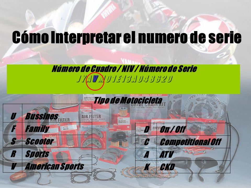 UBussines FFamily SScooter RSports VAmerican Sports Número de Cuadro / NIV / Número de Serie J Y A V M 0 1 E 1 3 A 0 4 8 6 2 0 Tipo de Motocicleta DOn