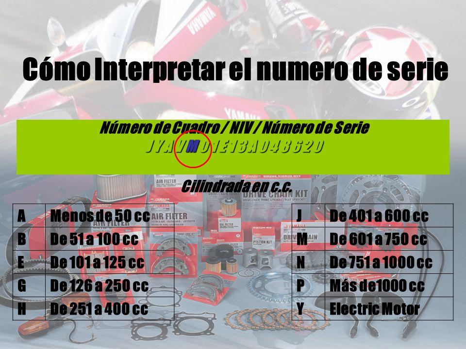 AMenos de 50 cc BDe 51 a 100 cc EDe 101 a 125 cc GDe 126 a 250 cc HDe 251 a 400 cc Número de Cuadro / NIV / Número de Serie J Y A V M 0 1 E 1 3 A 0 4