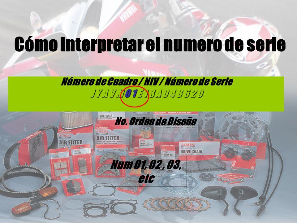 Número de Cuadro / NIV / Número de Serie J Y A V M 0 1 E 1 3 A 0 4 8 6 2 0 No. Orden de Diseño Num 01, 02, 03, etc Cómo Interpretar el numero de serie