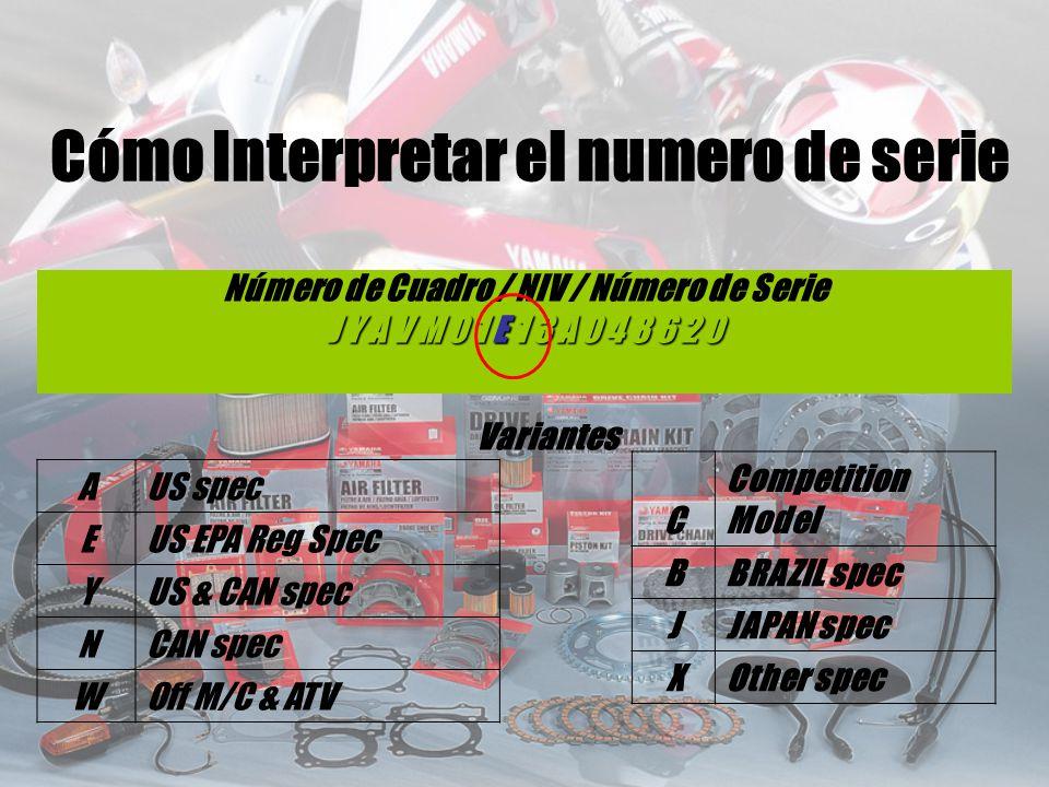 Número de Cuadro / NIV / Número de Serie J Y A V M 0 1 E 1 3 A 0 4 8 6 2 0 Variantes AUS spec EUS EPA Reg Spec YUS & CAN spec NCAN spec WOff M/C & ATV