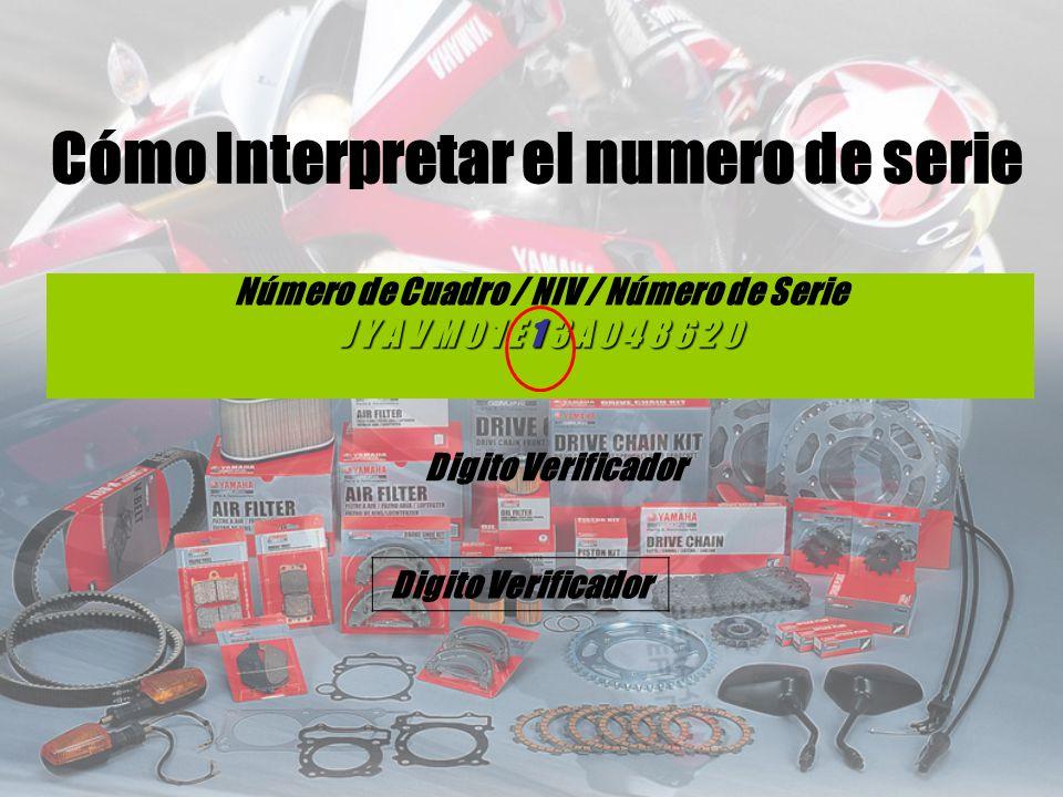 Número de Cuadro / NIV / Número de Serie J Y A V M 0 1 E 1 3 A 0 4 8 6 2 0 Digito Verificador Cómo Interpretar el numero de serie