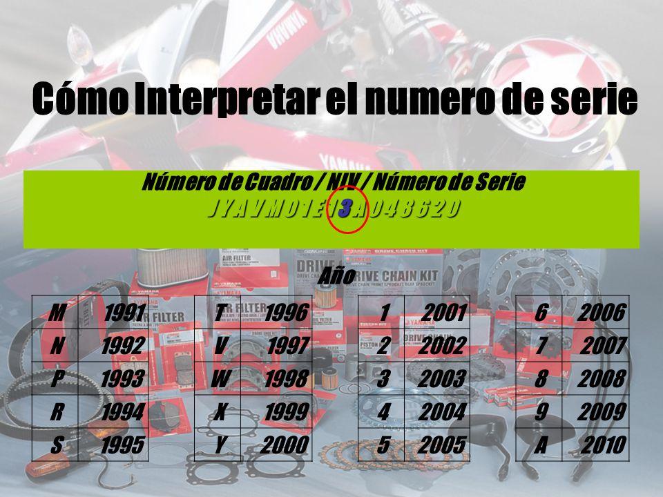 Número de Cuadro / NIV / Número de Serie J Y A V M 0 1 E 1 3 A 0 4 8 6 2 0 Año M1991T19961200162006 N1992V19972200272007 P1993W19983200382008 R1994X19