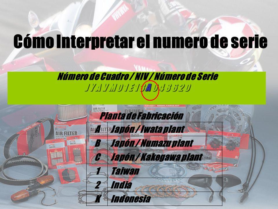 Número de Cuadro / NIV / Número de Serie J Y A V M 0 1 E 1 3 A 0 4 8 6 2 0 Planta de Fabricación AJapón / Iwata plant BJapón / Numazu plant CJapón / K