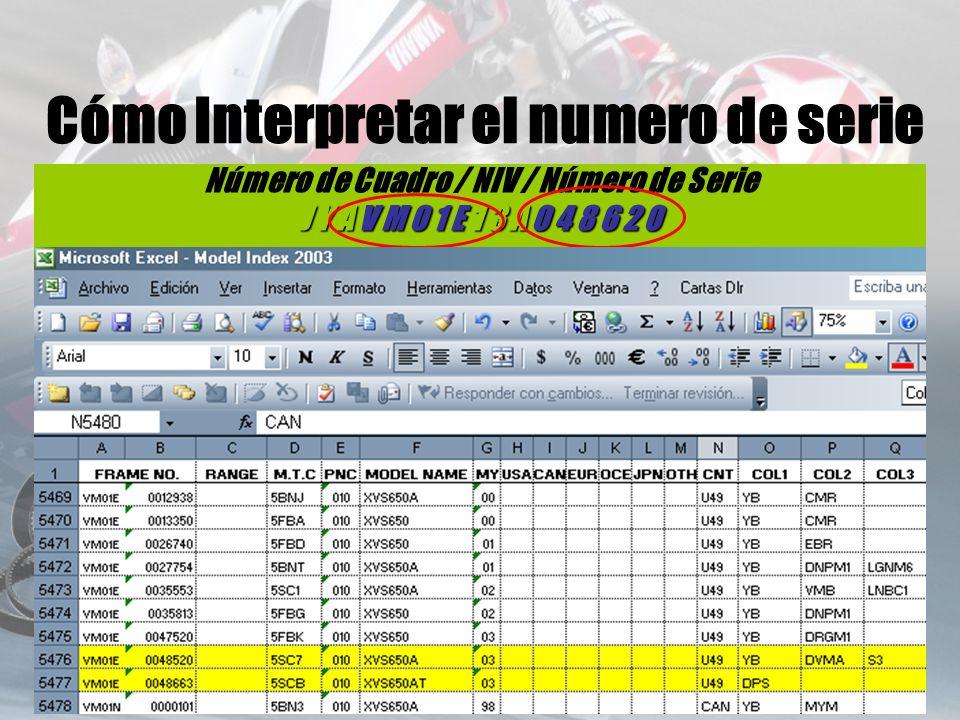 Número de Cuadro / NIV / Número de Serie J Y A V M 0 1 E 1 3 A 0 4 8 6 2 0 Cómo Interpretar el numero de serie