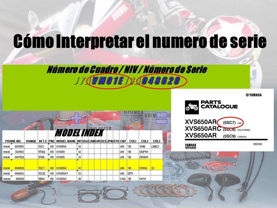 Número de Cuadro / NIV / Número de Serie J Y A V M 0 1 E 1 3 A 0 4 8 6 2 0 MODEL INDEX Cómo Interpretar el numero de serie