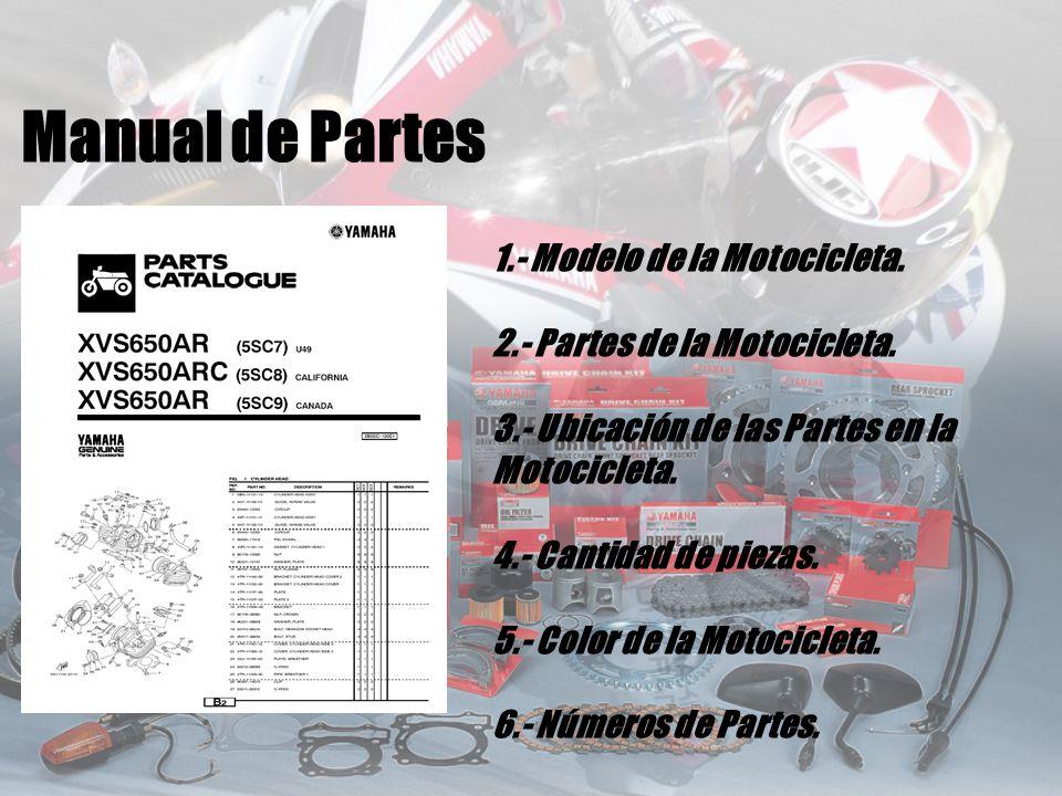 1.- Modelo de la Motocicleta. 2.- Partes de la Motocicleta. 3.- Ubicación de las Partes en la Motocicleta. 4.- Cantidad de piezas. 5.- Color de la Mot
