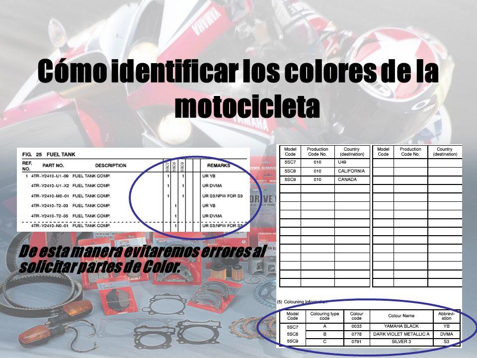 De esta manera evitaremos errores al solicitar partes de Color. Cómo identificar los colores de la motocicleta