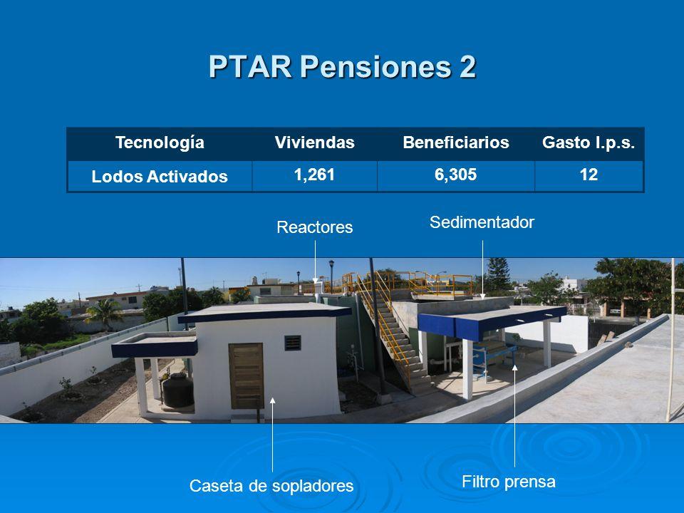 PTAR Pensiones 2 TecnologíaViviendasBeneficiariosGasto l.p.s. Lodos Activados 1,2616,30512 Caseta de sopladores Filtro prensa Sedimentador Reactores
