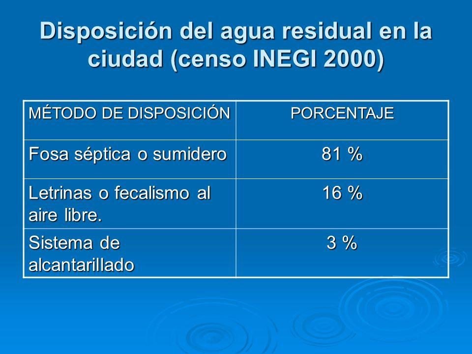 Disposición del agua residual en la ciudad (censo INEGI 2000) MÉTODO DE DISPOSICIÓN PORCENTAJE Fosa séptica o sumidero 81 % Letrinas o fecalismo al ai