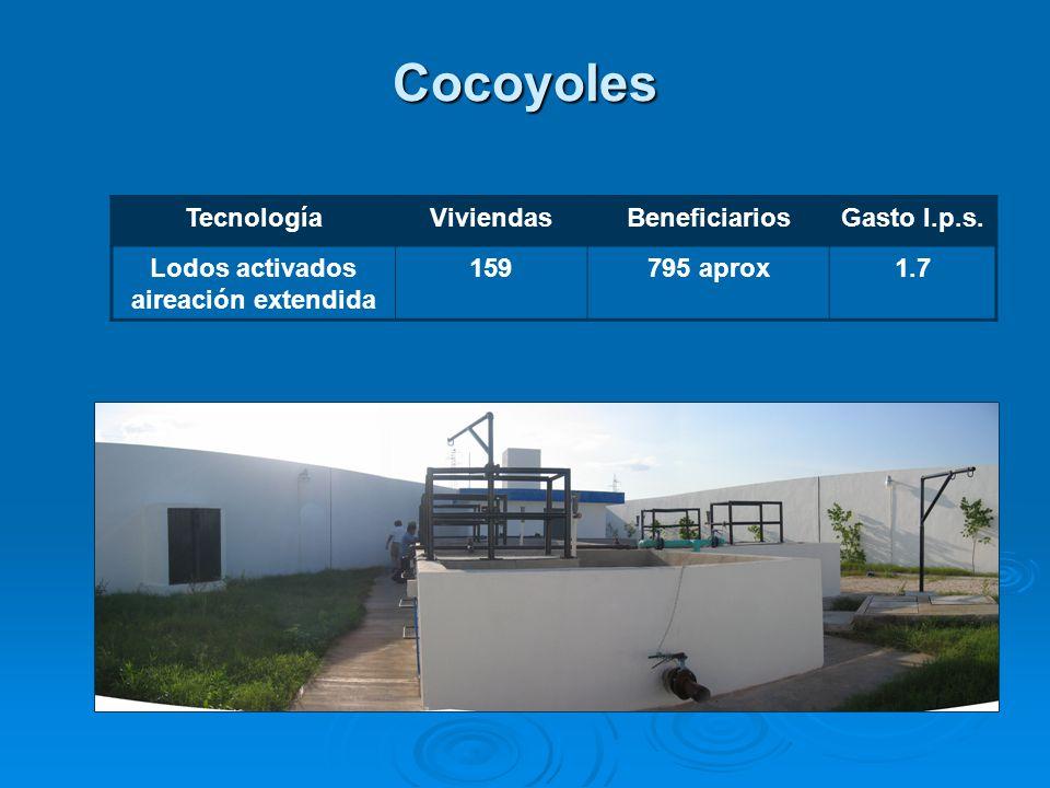 Cocoyoles TecnologíaViviendasBeneficiariosGasto l.p.s. Lodos activados aireación extendida 159795 aprox1.7