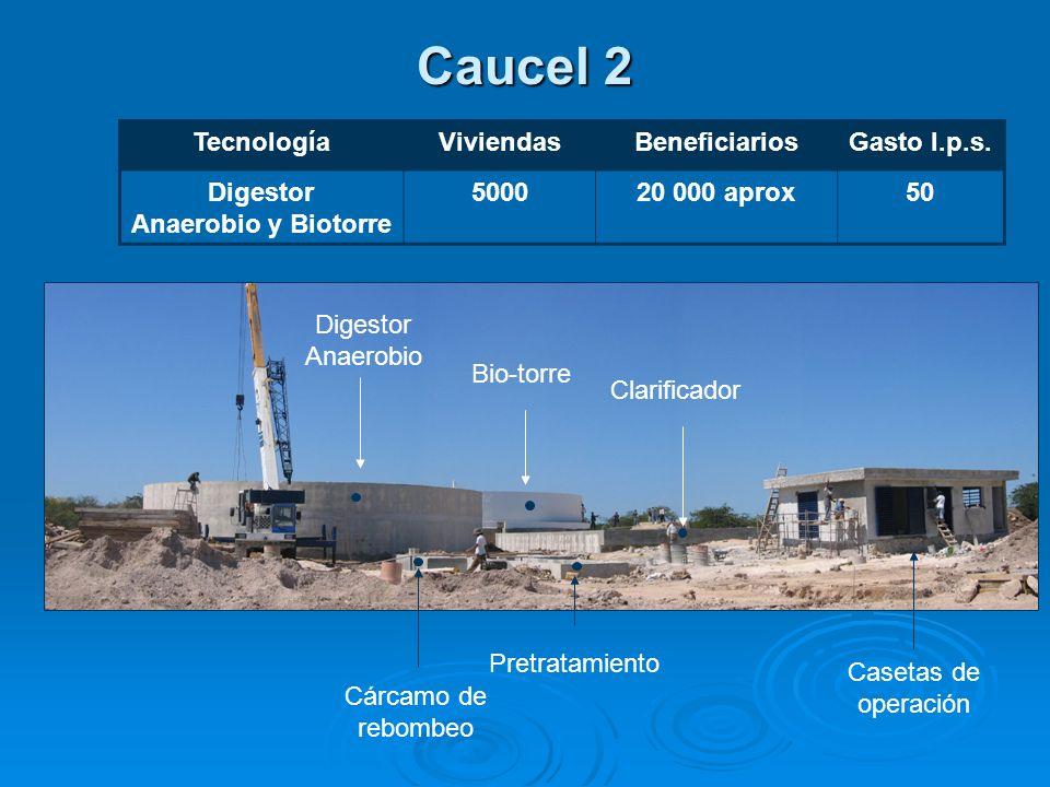 Caucel 2 TecnologíaViviendasBeneficiariosGasto l.p.s.
