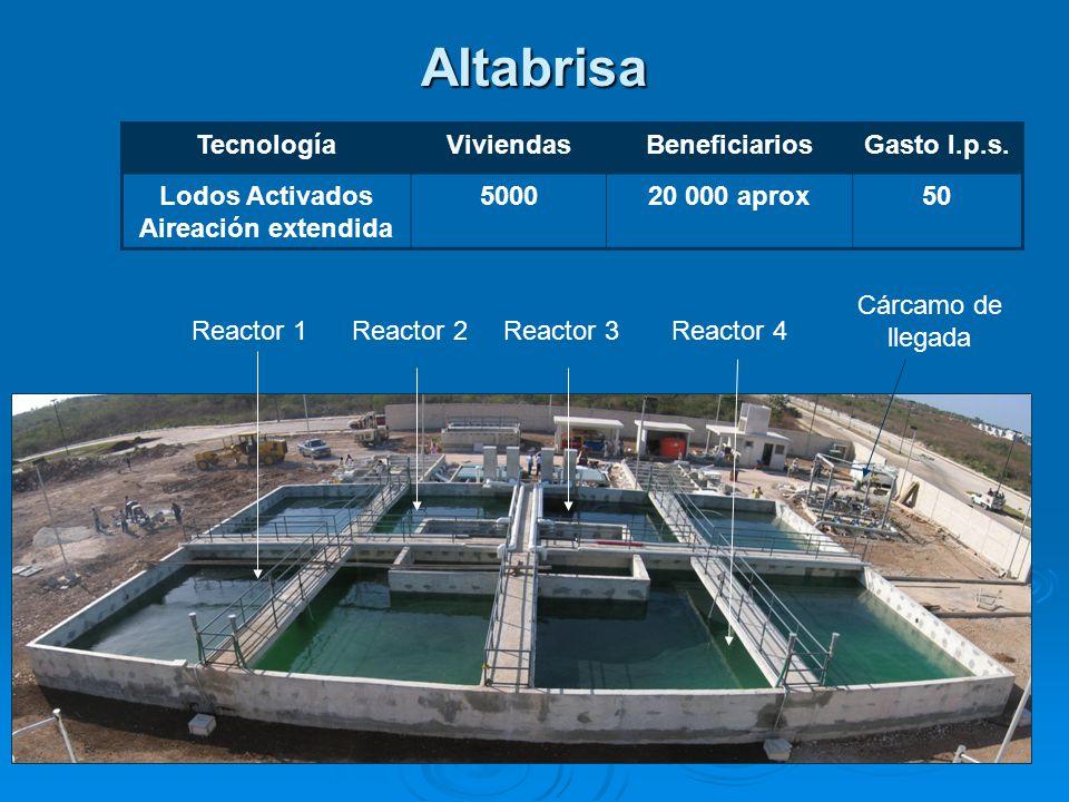 Altabrisa TecnologíaViviendasBeneficiariosGasto l.p.s. Lodos Activados Aireación extendida 500020 000 aprox50 Reactor 1Reactor 2Reactor 3Reactor 4 Cár