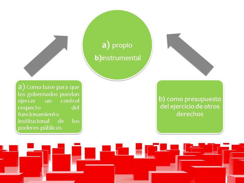 Valor a) propio b)instrumental b) como presupuesto del ejercicio de otros derechos a) Como base para que los gobernados puedan ejercer un control respecto del funcionamiento institucional de los poderes públicos