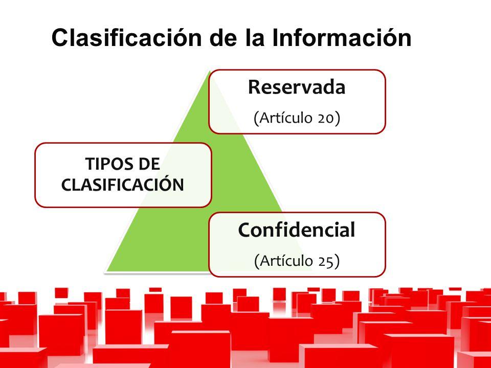 Clasificación de la Información TIPOS DE CLASIFICACIÓN Reservada (Artículo 20) Confidencial (Artículo 25)