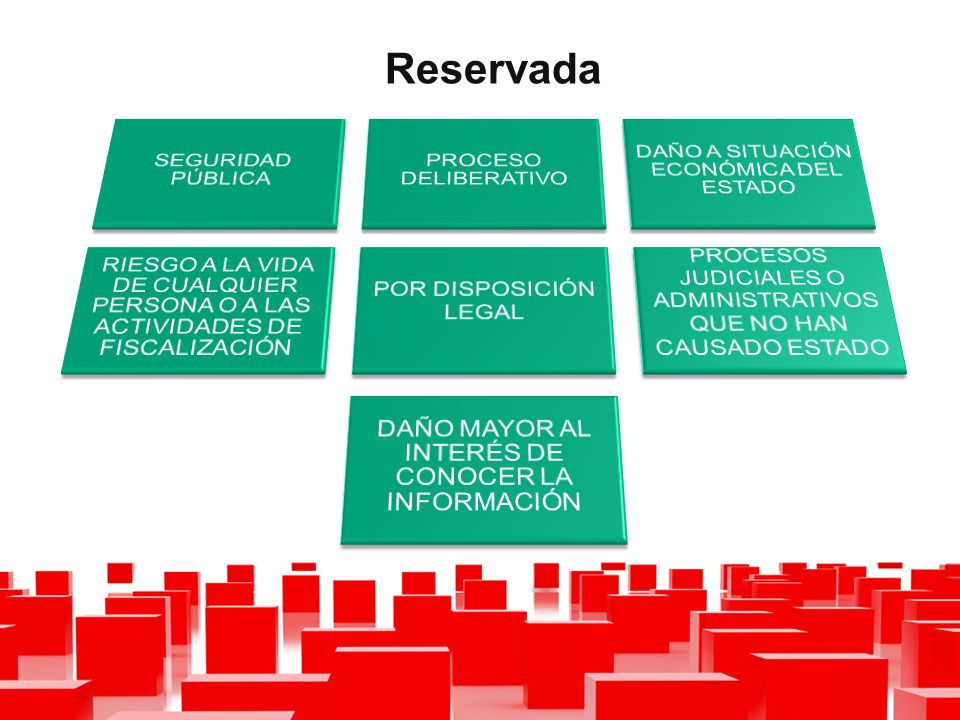 Reservada
