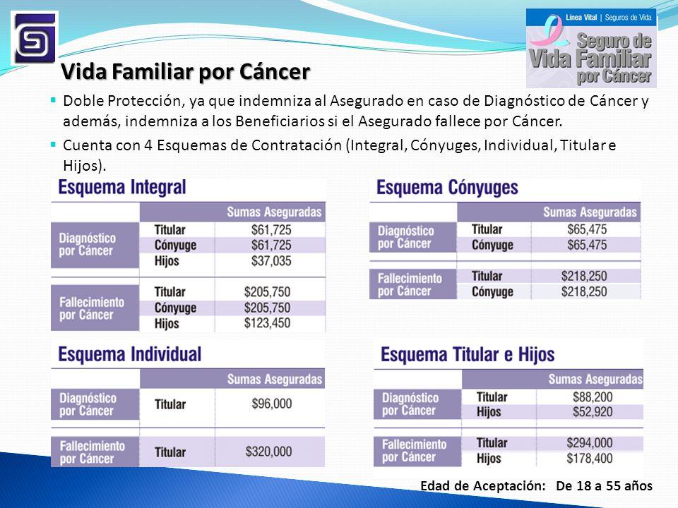 Vida Familiar por Cáncer Vida Familiar por Cáncer Doble Protección, ya que indemniza al Asegurado en caso de Diagnóstico de Cáncer y además, indemniza
