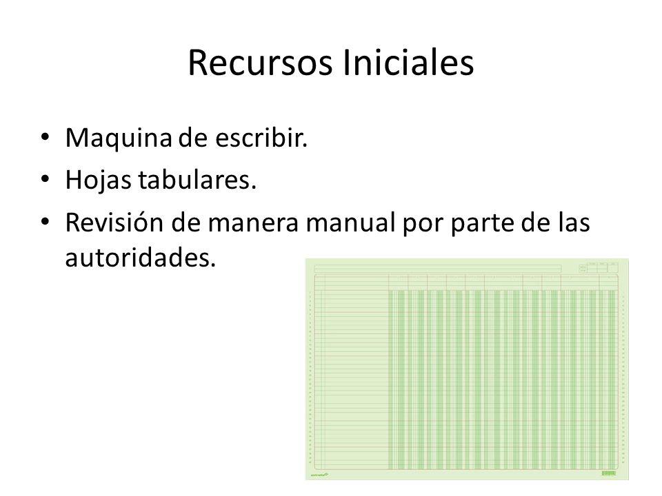 Recursos Iniciales Maquina de escribir. Hojas tabulares. Revisión de manera manual por parte de las autoridades.