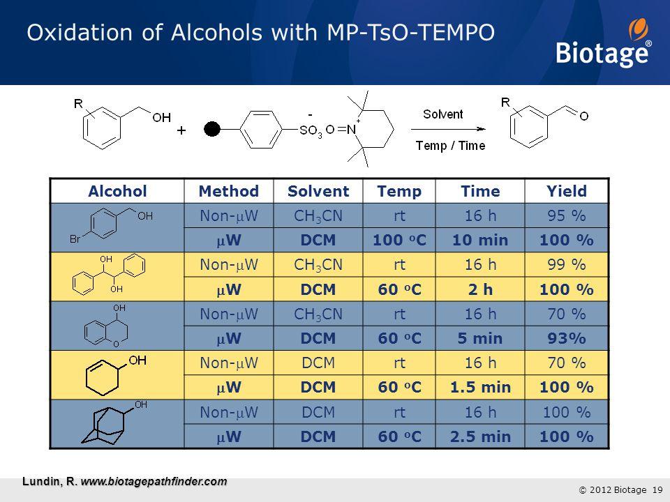 © 2012 Biotage 19 Oxidation of Alcohols with MP-TsO-TEMPO AlcoholMethodSolventTempTimeYield Non-W CH 3 CNrt16 h95 % W DCM100 o C10 min100 % Non-W CH 3