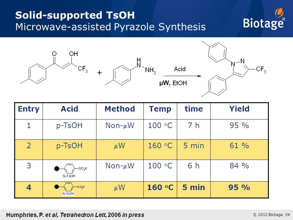 © 2012 Biotage 34 Solid-supported TsOH Microwave-assisted Pyrazole Synthesis EntryAcidMethodTemptimeYield 1p-TsOH Non-W 100 o C7 h95 % 2p-TsOH W 160 o C5 min61 % 3 Non-W 100 o C6 h84 % 4 W 160 o C5 min95 % Humphries, P.