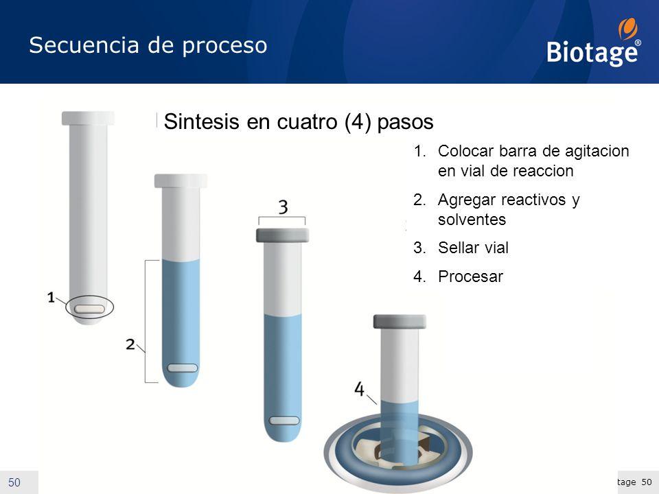 © 2012 Biotage 50 Secuencia de proceso 50 Sintesis en cuatro (4) pasos 1.Colocar barra de agitacion en vial de reaccion 2.Agregar reactivos y solventes 3.Sellar vial 4.Procesar