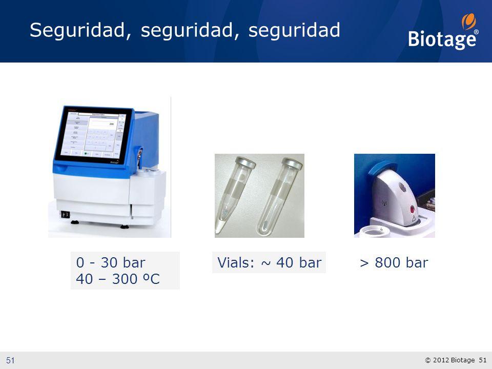 © 2012 Biotage 51 Seguridad, seguridad, seguridad Vials: ~ 40 bar0 - 30 bar 40 – 300 ºC > 800 bar 51