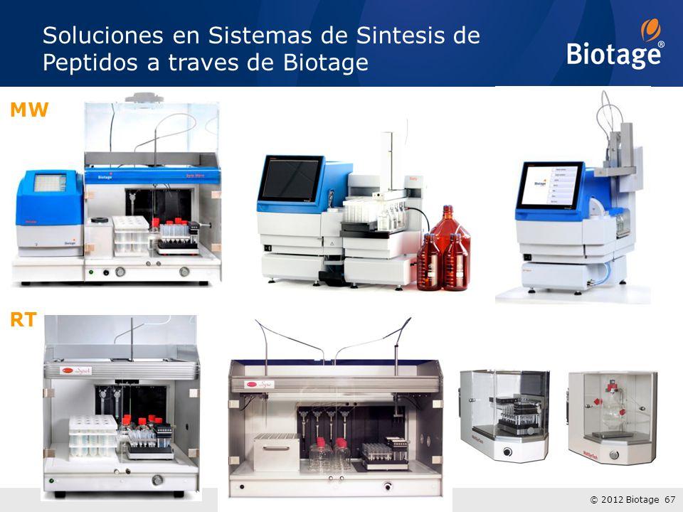 © 2012 Biotage 67 Soluciones en Sistemas de Sintesis de Peptidos a traves de Biotage MW RT